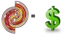 CCSS Equals Money