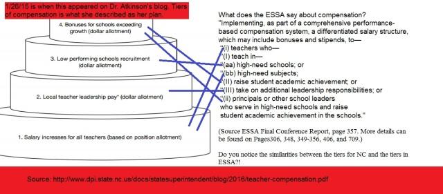 essatiers - Atkinson vs ESSA - CCDIVA