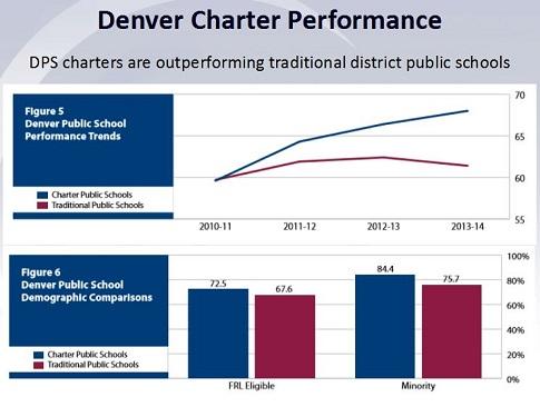 Schaller Charters OutPerform Slide sm