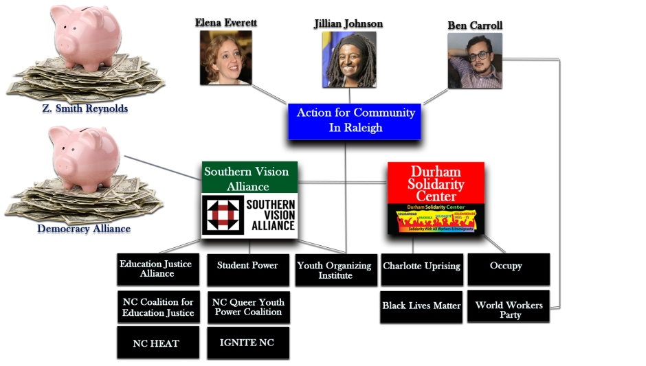 ACRe - Jillian Johnson - Durham Solidarity Center - Southern Vision Alliance