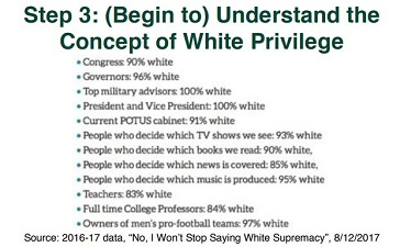 Hunter White Privilege resized