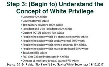 Hunter White Privilege resized