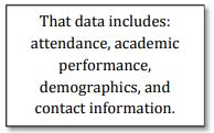Family Engagement - My Students Team - Data Includes