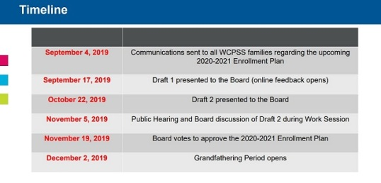 WCPSS Reassignment plan timeline