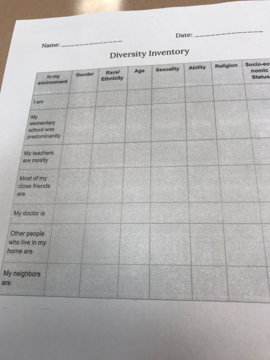 Diversity Inventory - WCPSS
