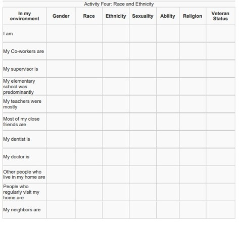 Race and Ethnicity worksheet - diversity inventory