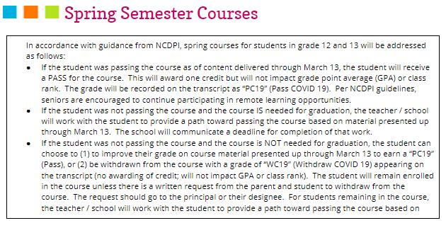 2020-04-03 12-13 Grading WCPSS
